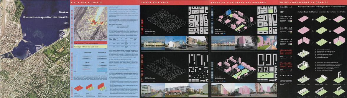 Architecte Geneve - Étude d'urbanisme sur le bassin genevois - Densité